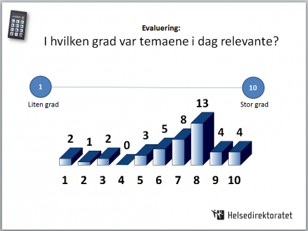Helsedirektoratet – Rating