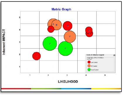 Risk analyse 2